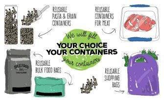 BYO Containers v1-02